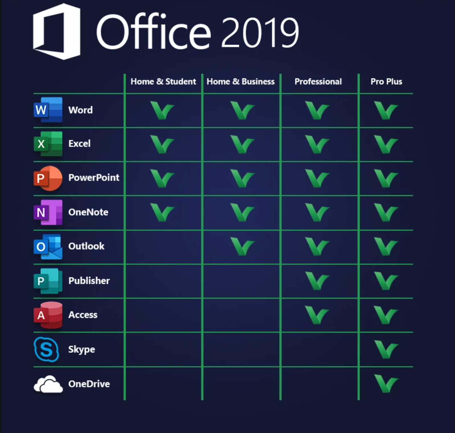Buy & Download Microsoft Office 2019